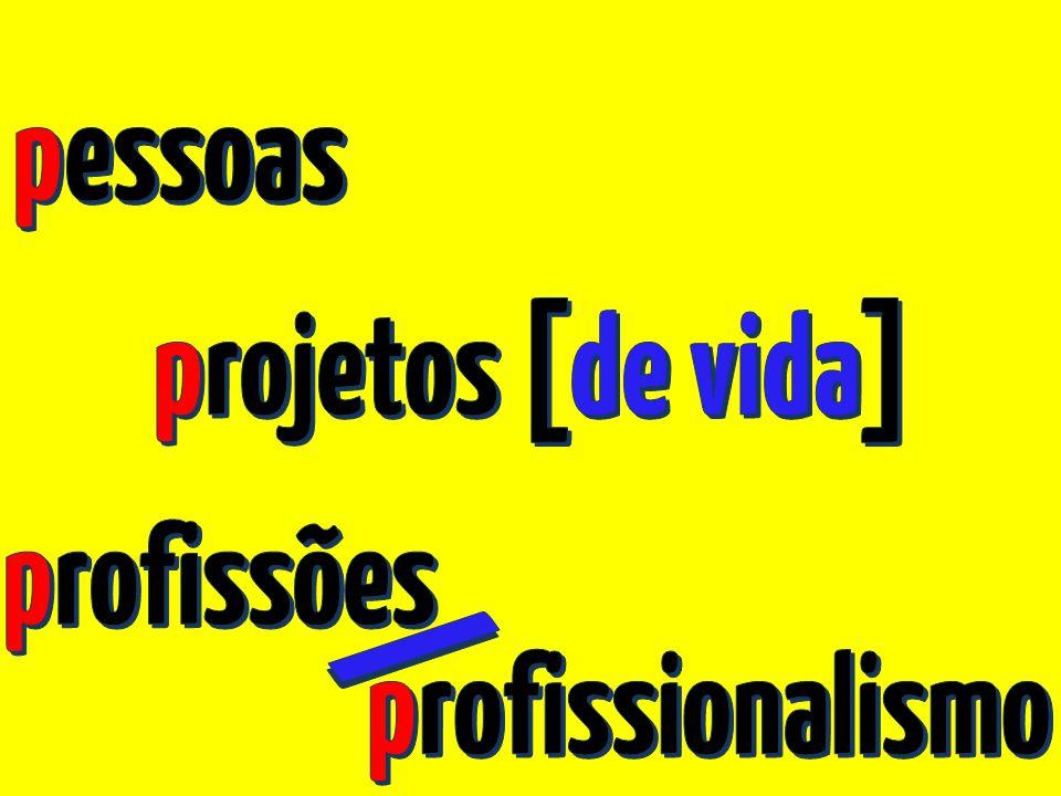 pessoas projetos [de vida] profissões / profissionalismo